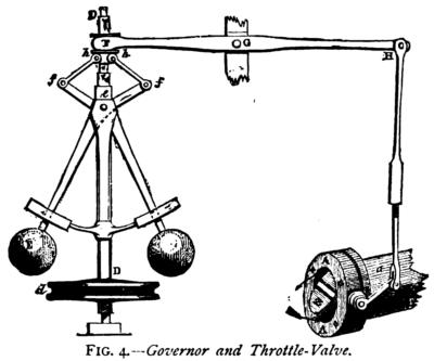 Centrifugalregulator för ångmaskiner